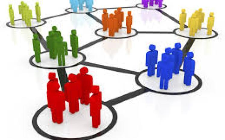 Social Groups & Activities